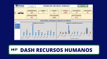 Dashboard Recursos Humanos