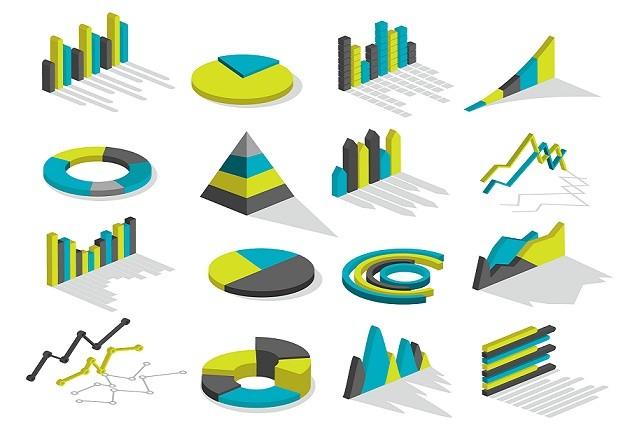 Gráficos do Excel: Quais são os mais conhecidos e quando utilizá-los?