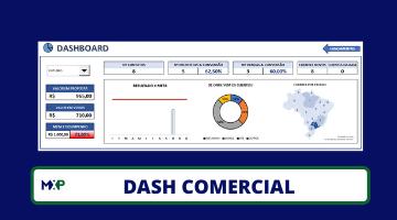 Dashboard Comercial