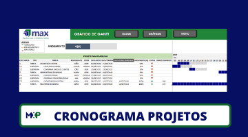 Cronograma de Projetos
