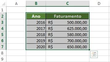 Como fazer gráfico no Excel